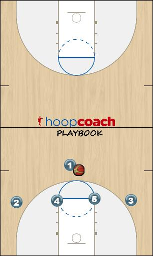Basketball Play 4up Quick Hitter quickhitter
