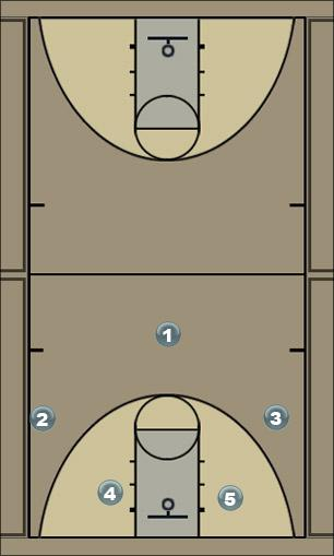 Basketball Play 2 - option 1 Man to Man Set