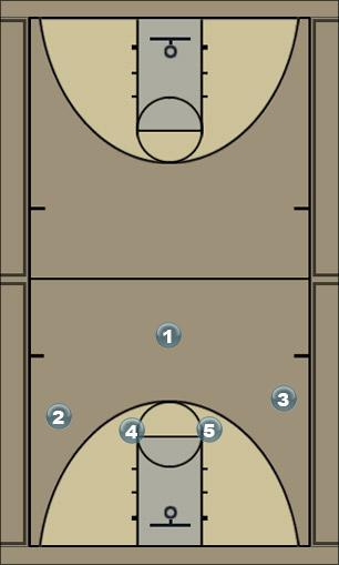 Basketball Play 1 - my play Man to Man Set