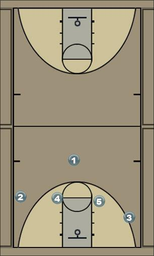 Basketball Play wheel - my play Man to Man Set