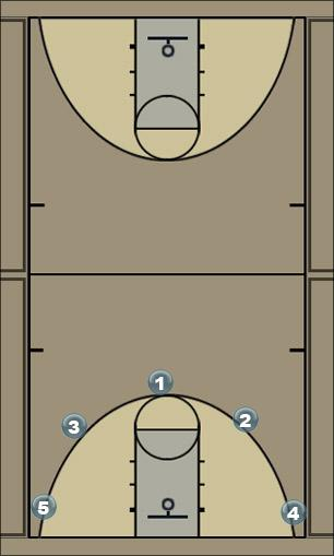 Basketball Play Spread with Picks Man to Man Offense