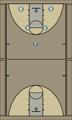 Basketball Play Reggie Quick Hitter