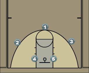 Basketball Play SAC_Motion Man to Man Offense