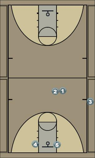 Basketball Play Brown Sideline Out of Bounds