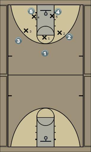 Basketball Play Smoke Man to Man Set