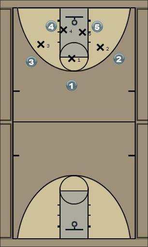 Basketball Play Smoke Man to Man Offense