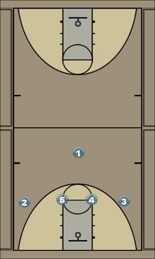 Basketball Play 45_54 (draft) Basketball Drill