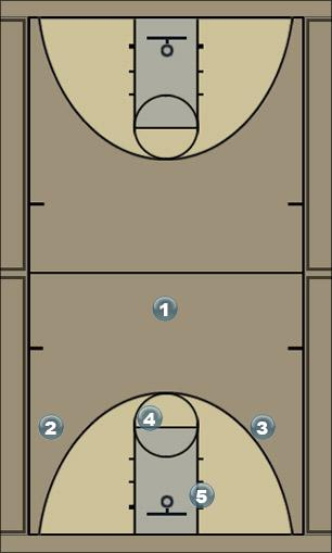 Basketball Play 45_54 Low (draft) Man to Man Set