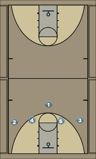 Basketball Play 1-4 High Option 2 Man to Man Offense