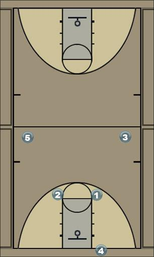 Basketball Play Falcon Man Baseline Out of Bounds Play