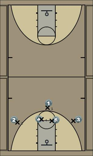Basketball Play FLEX - Black entry Man to Man Offense
