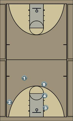 Basketball Play Regular 1 Man to Man Offense