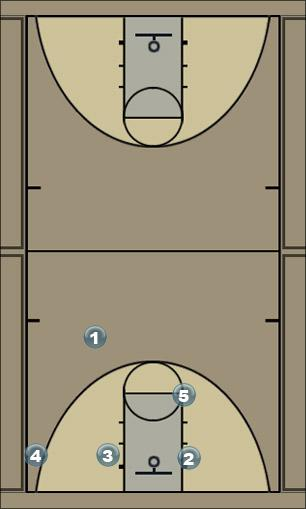 Basketball Play Early 2 Man to Man Set