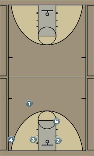 Basketball Play Early 2 Man to Man Set