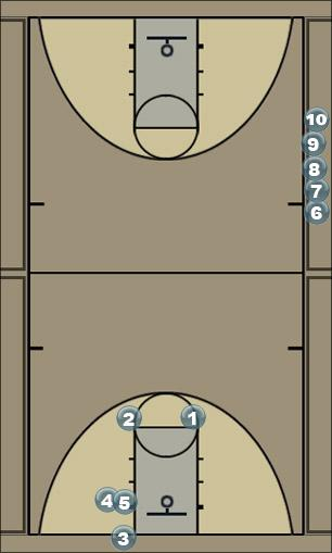 Basketball Play Split Man Baseline Out of Bounds Play
