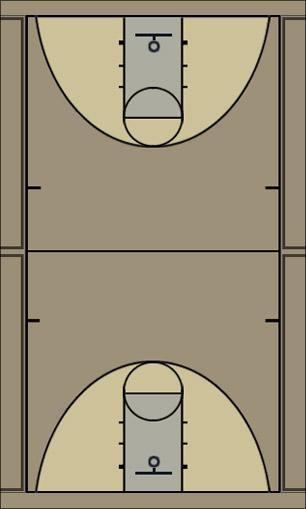 Basketball Play 4 Across Man to Man Offense
