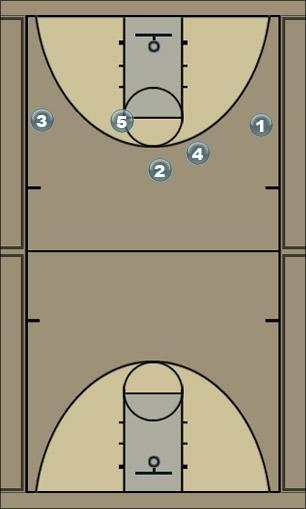 Basketball Play 14 Fade Quick Hitter