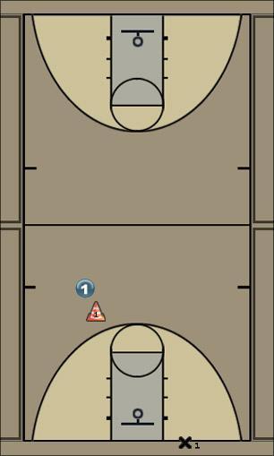 Basketball Play 1 on 1 - Defense emphasis Basketball Drill
