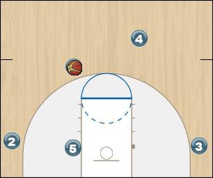 Basketball Play Fade 4-1 Secondary Break