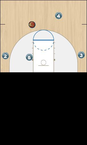 Basketball Play Cut 4-1 Secondary Break