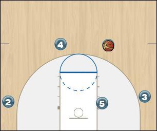Basketball Play Kick 4-1 Secondary Break