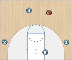 Basketball Play Rub 4-1 Secondary Break