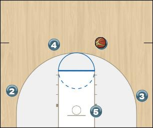 Basketball Play Rub again Secondary Break