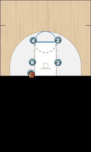 Basketball Play BLOB 1 Man Baseline Out of Bounds Play