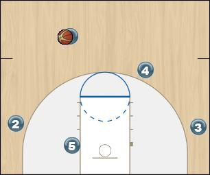 Basketball Play Elbow Quick Hitter