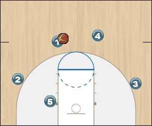 Basketball Play Secondary Reverse-Big Secondary Break