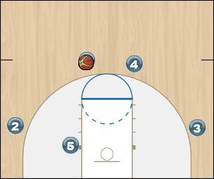 Basketball Play Secondary Dive Secondary Break
