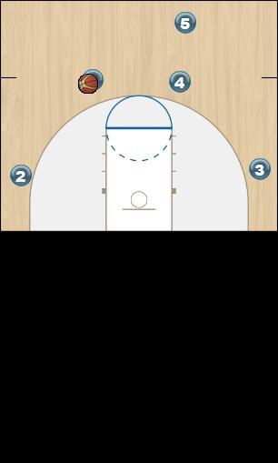 Basketball Play 2020 Secondary Open Secondary Break