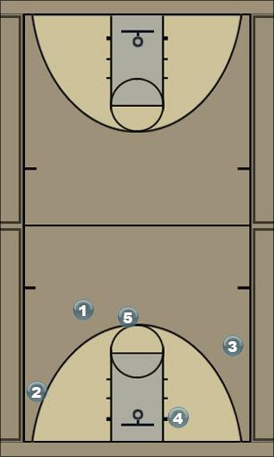 Basketball Play Top Quick Hitter