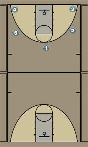 Basketball Play temp Quick Hitter