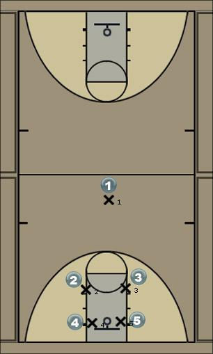 Basketball Play 1_Eggs_Bacon Man to Man Set
