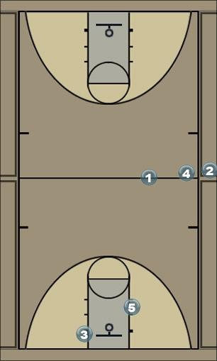 Basketball Play side out 1 Man Baseline Out of Bounds Play