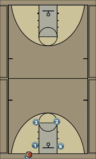 Basketball Play Georgia Uncategorized Plays georgia