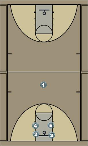 Basketball Play Forty One  Quick Hitter