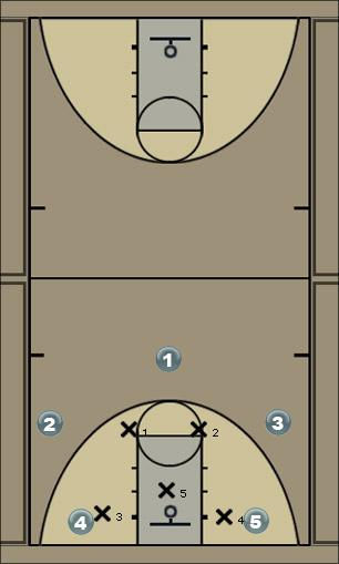 Basketball Play Vandal Zone Play