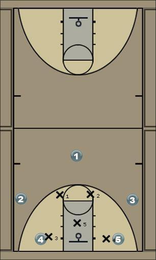 Basketball Play Happy Zone Play