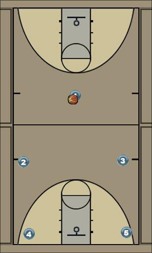 Basketball Play 2-1-2 Pressure Break Zone Press Break