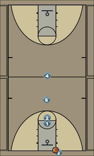 Basketball Play Press Breaker Zone Press Break