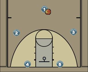 Basketball Play Wilton3o2iMan Man to Man Set