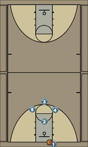 Basketball Play Wilton Diamond 2 Man Baseline Out of Bounds Play