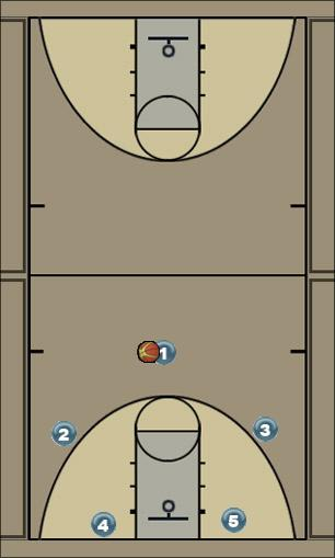 Basketball Play Wilton Zone 3o2i Zone Play