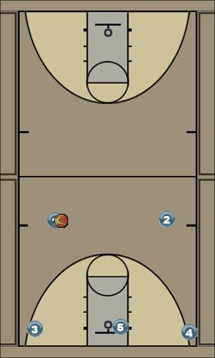 Basketball Play Wilton 23zone diamond overload Zone Play