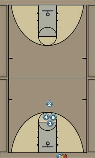 Basketball Play Wilton PressBreak Ball Deny Zone Press Break