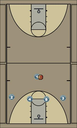 Basketball Play Down screen, fake pop roll Man to Man Set