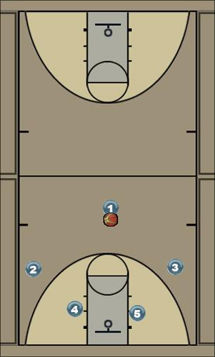 Basketball Play Ucla cut, p&r Man to Man Set