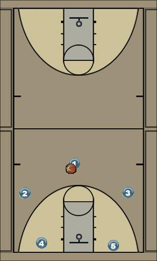 Basketball Play PostUpUCLAcutcontinuity Man to Man Set